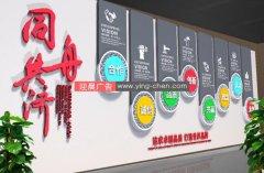 <font color='red'>企业文化墙</font>设计