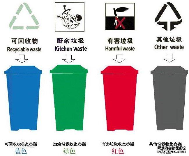 垃圾分类与广告行业