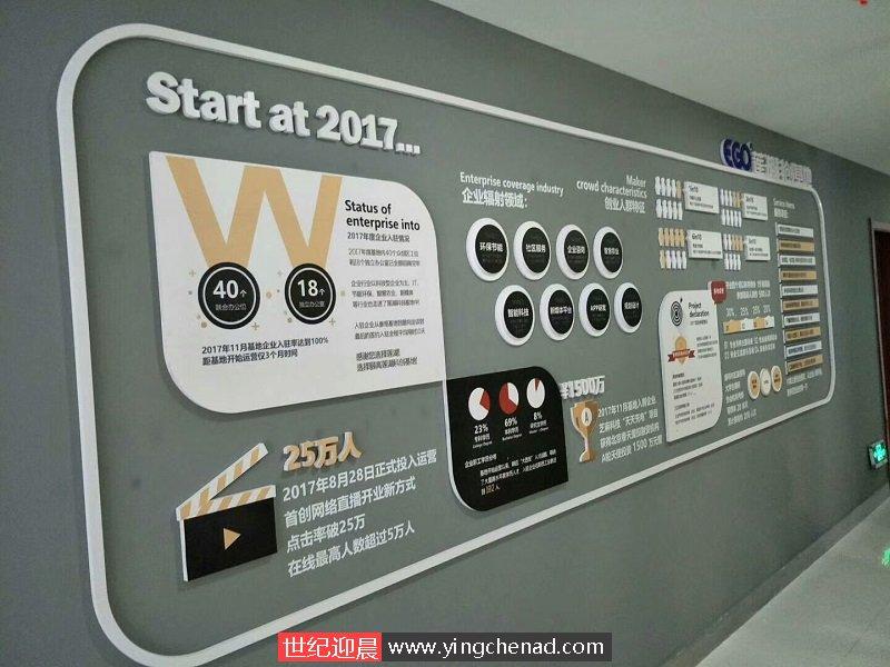 企业文化案例展示墙